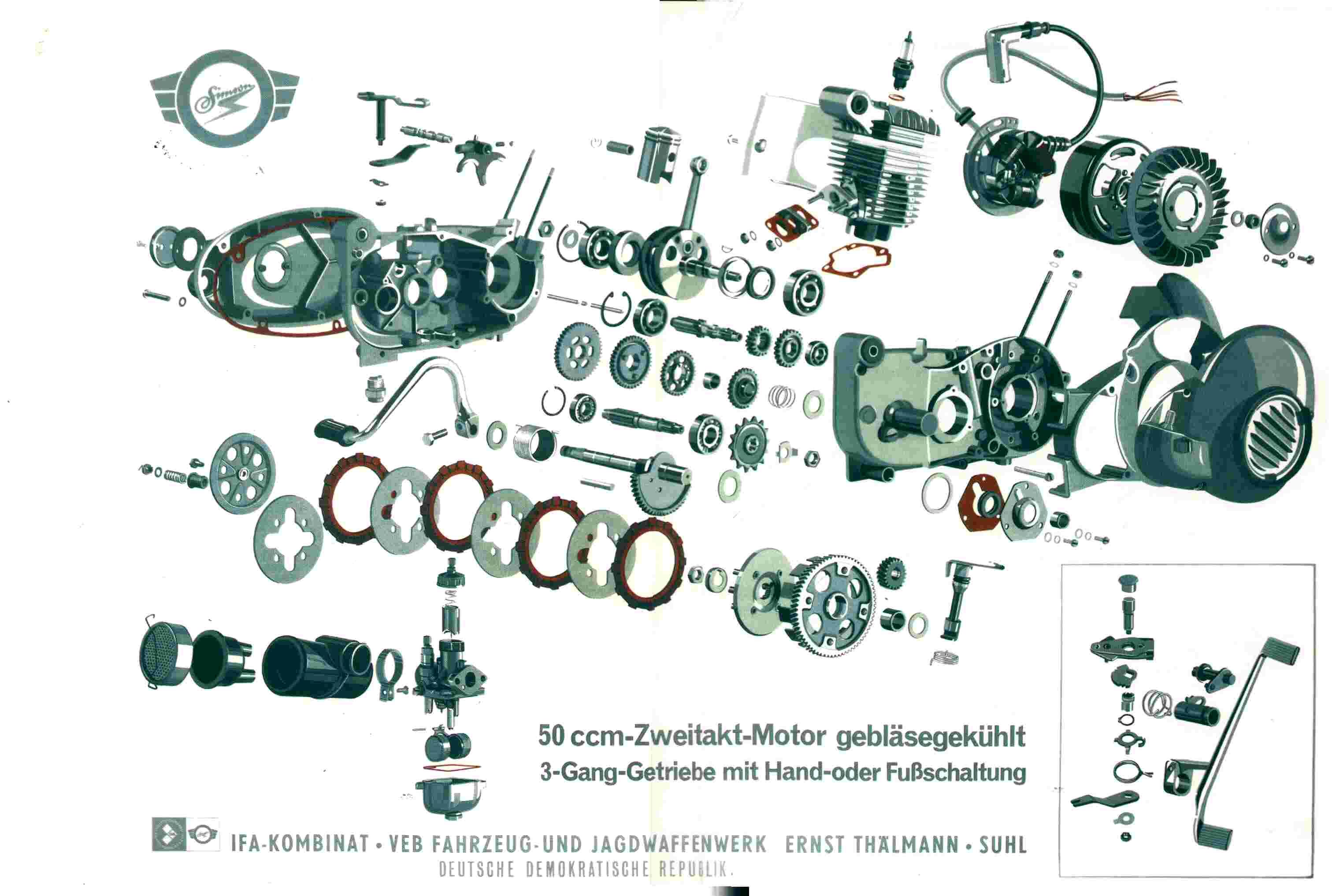 Technische Daten und Explosionszeichnung der Simson Motoren